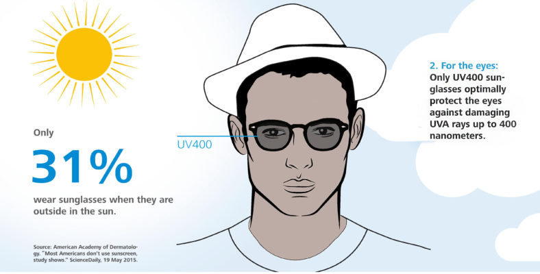 protect your eyes UV light